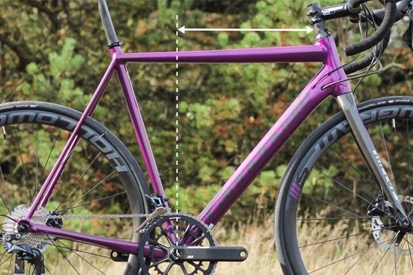 Road Bike Geometry