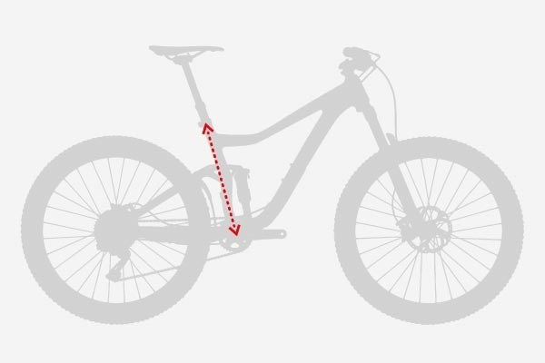 Measuring MTB for sizing