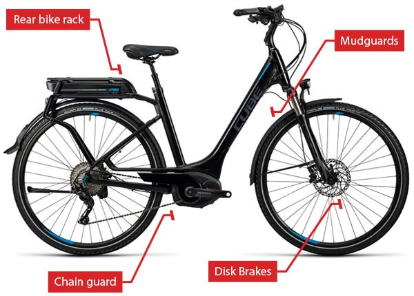 key features of an urban e-bike