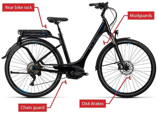 Best E Bike >> The Best Commuter Bikes Are E Bikes Tredz Bikes