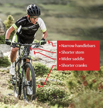 Unisex bike frames and how a womens physical characteristics relate to them.