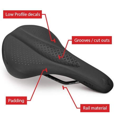 Features of a comfort saddle