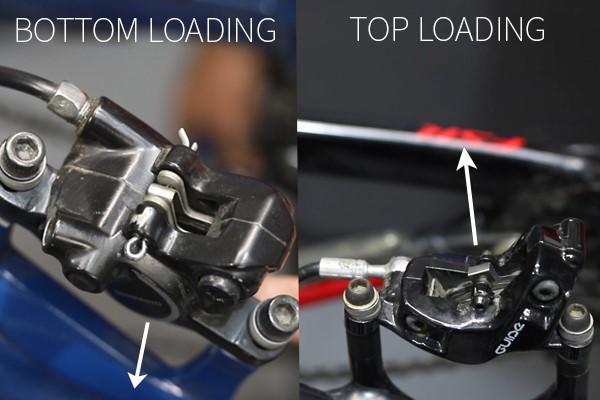 Identify your brakes