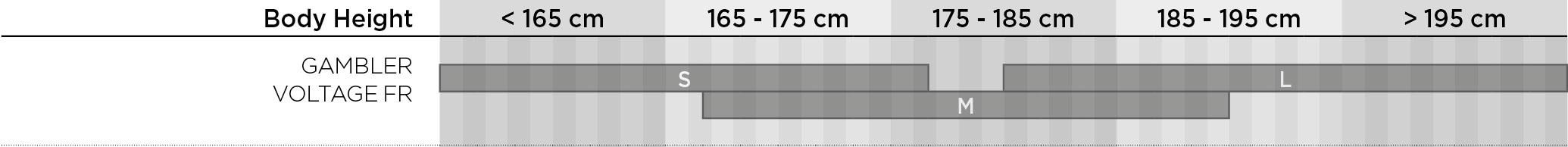Scott Bikes comparison table> <table class=