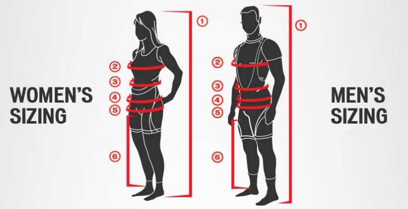 This image shows the different measurements for different parts of the body for both Men & Women