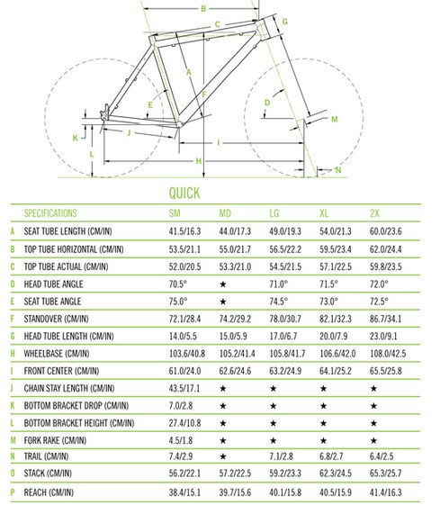 Cannondale Quick geometry and frame sizing