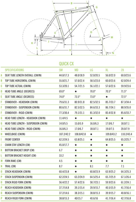 Image shows the different parts of the bike and the dimensions of each of these.