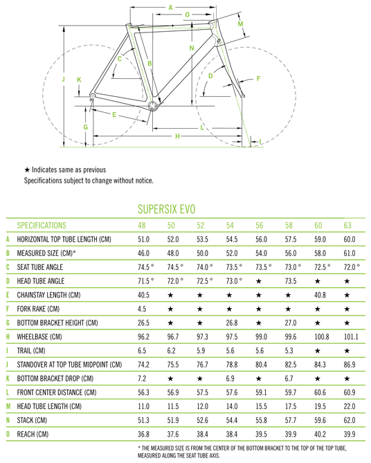 This image Illustrates the different parts of this womens specific bike and the individual dimensions of these.
