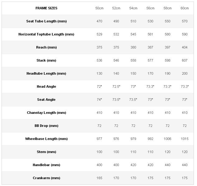 Genesis Score size chart