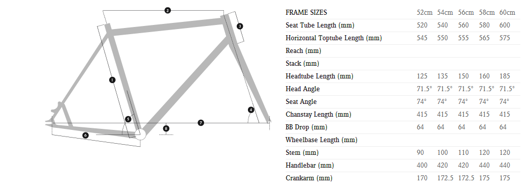 This image illustrates the dimensional aspects of the Genesis Day One bike