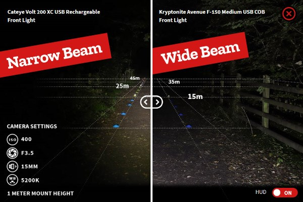 Narrow-Wide Beam Pattern Comparison
