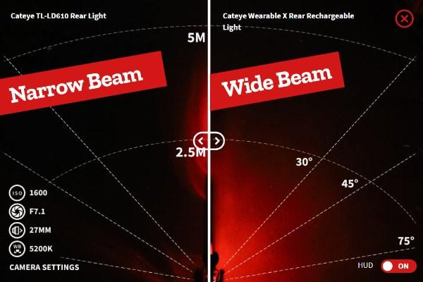 Narrow-Wide Beam Spread Comparison