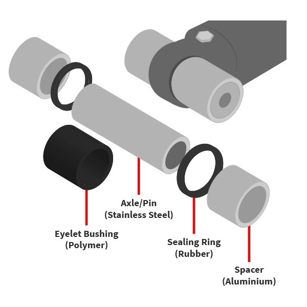 Rear shock mounting hardware