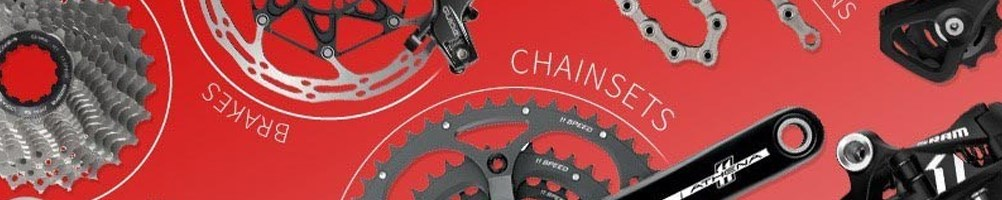 What is a groupset?