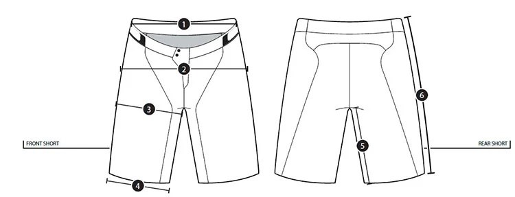 Shorts guide