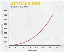 CycleOps Jet Fluid Pro Turbo Trainer Kit with Speed Sensor