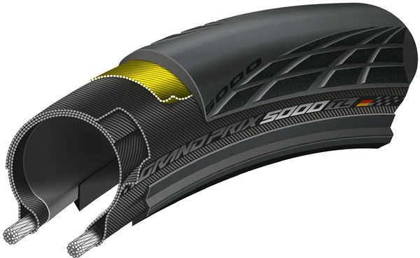 Continental Grand Prix 5000 Foldable Tyre