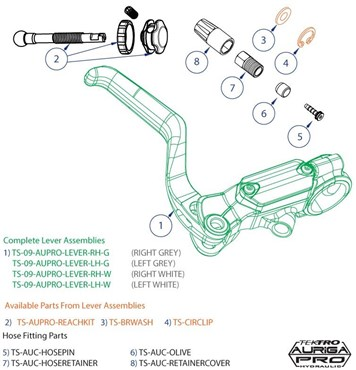 Tektro Auriga Pro Lever Reach Assembly Kit