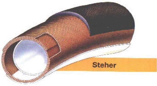 Continental Steher Tubular Road Tyre