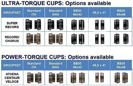Campagnolo Power Torque Cups