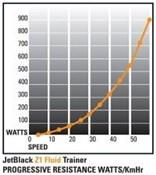 JetBlack Z1-Pro Fluid Trainer with SQR Fit System + APP