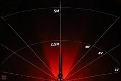 Moon Comet MKII Rear Light