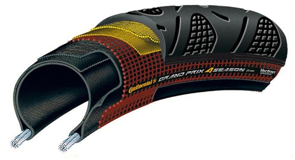 Continental Grand Prix 4 Season DuraSkin Vectran Folding 700c Hybrid Tyre