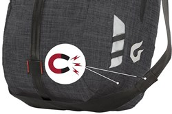 Blackburn Central Pannier Bag