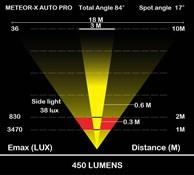Moon Meteor X Auto Pro Front Light