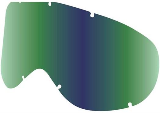 Dragon NFX RPL Lens | Beskyttelse