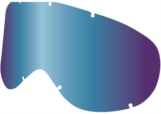 Dragon NFX2 MX REPL Lens | Beskyttelse
